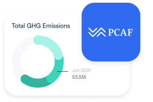 Total GHG Emissions graph and PCAF logo